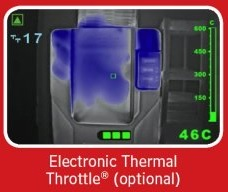 Electronic Thermal